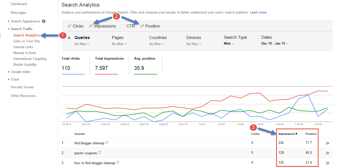 check website keyword ranking in google search console