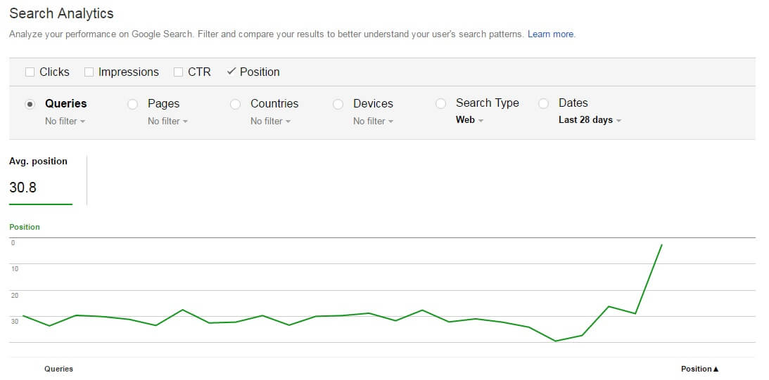 google webmaster tool search analytics average position